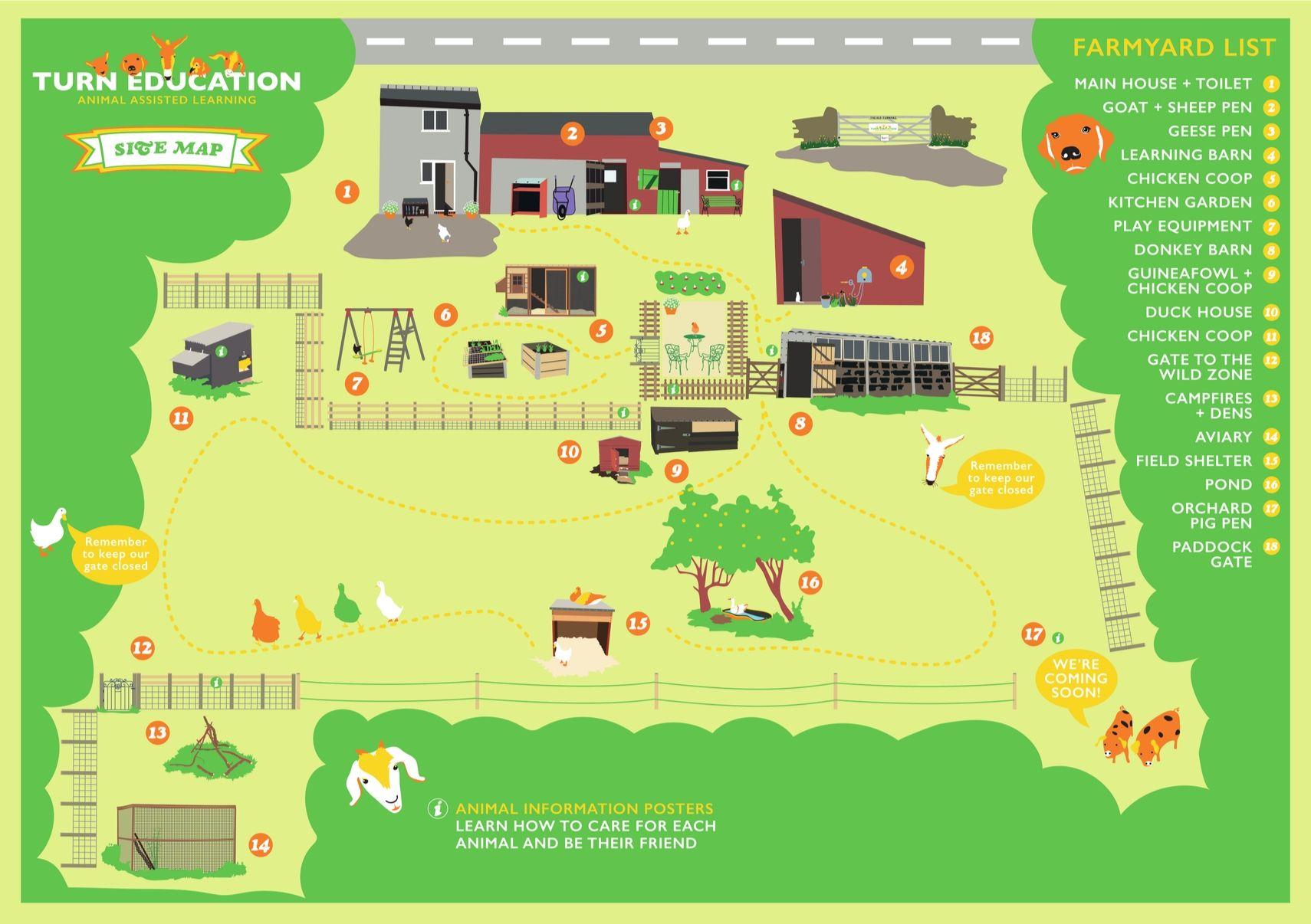 TURN Education Map